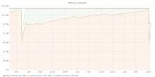 db1115_memory.png (500×1 px, 40 KB)