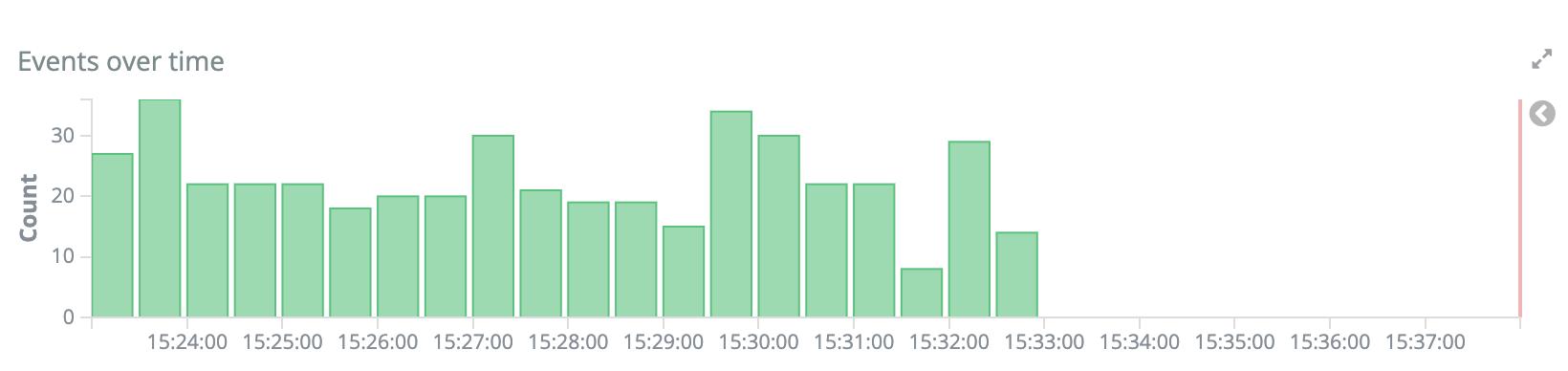 Screenshot 2020-02-27 at 15.38.19.png (388×1 px, 50 KB)