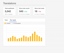 translations-per-week-only-local.png (796×960 px, 42 KB)