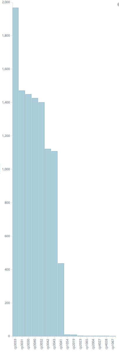 Capture d'écran 2018-01-24 14.39.47.png (1×409 px, 29 KB)
