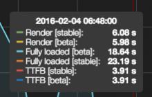 Screen Shot 2016-02-04 at 12.05.12.png (142×221 px, 13 KB)
