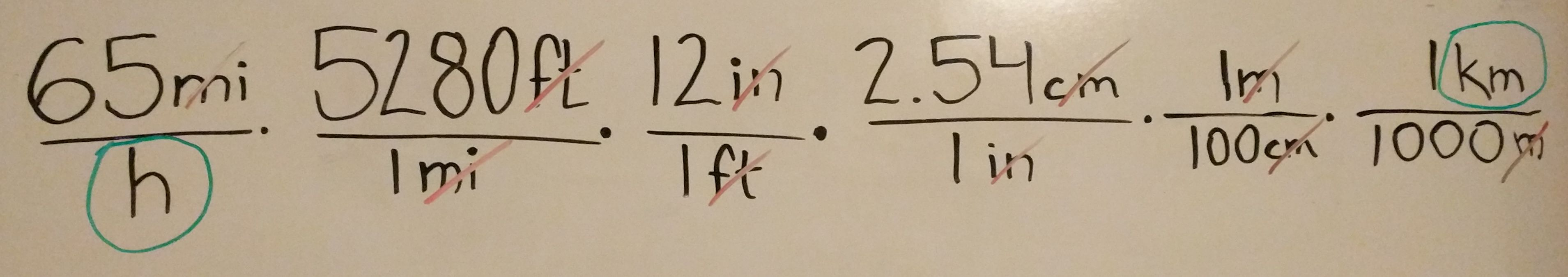 Picture of a whiteboard showing the complete mathematical steps for unit conversion from 65 miles per hour to kilometers per hour.