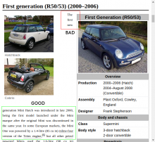 reading-web-staging.wmflabs.org-wiki-Mini_Hatch (3) annotated.png (579×628 px, 349 KB)