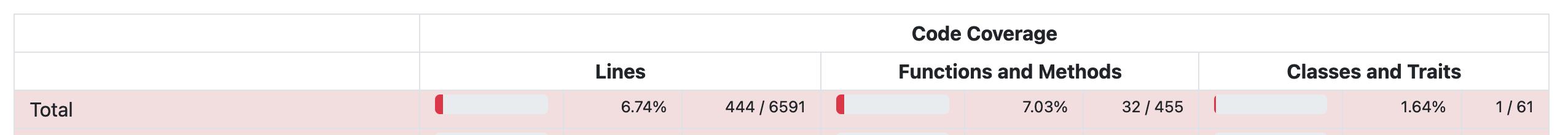 Screenshot 2021-08-02 at 23.02.49.png (220×2 px, 51 KB)