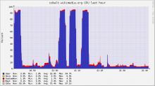 gerrit-spikes-20161216.png (418×747 px, 40 KB)