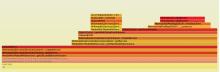 Screenshot 2019-07-24 at 16.44.47.png (794×2 px, 265 KB)