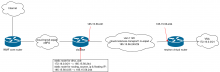 CloudVPS current edge network state.png (682×2 px, 101 KB)