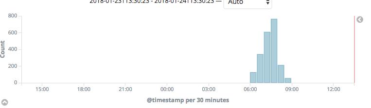 Capture d'écran 2018-01-24 14.33.21.png (223×763 px, 21 KB)