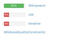 Screenshot_2020-01-10 MediaWiki extension test coverage - Documentation.png (168×298 px, 7 KB)
