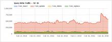 UPDATE_increase.png (458×1 px, 46 KB)
