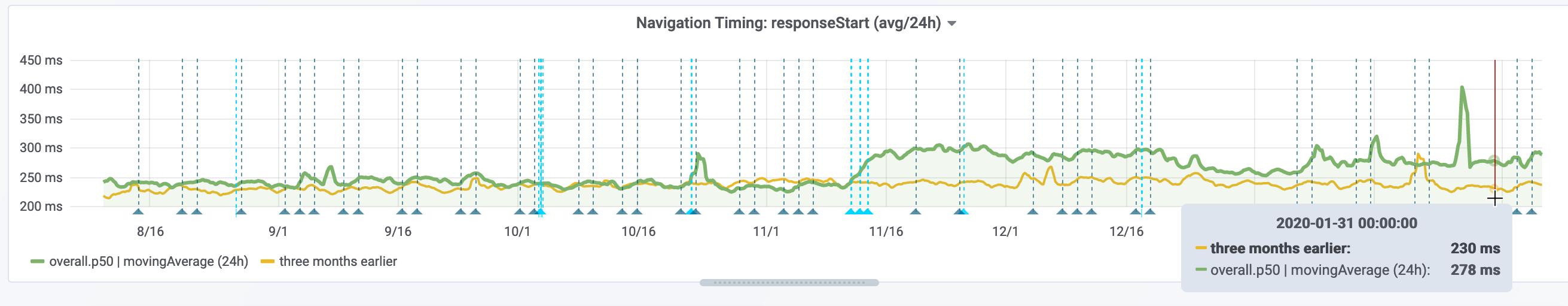 Screenshot 2020-02-06 at 00.39.50.png (511×2 px, 162 KB)