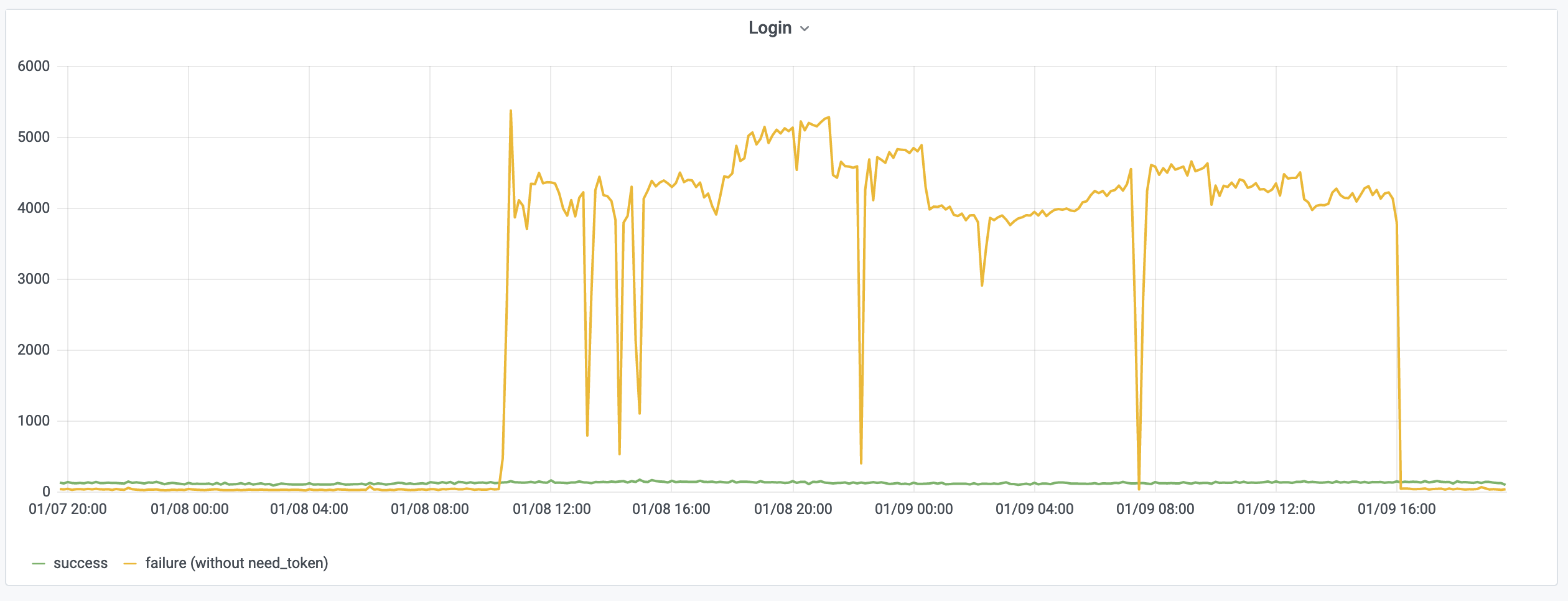 Screenshot 2021-01-09 at 19.39.21.png (966×2 px, 175 KB)