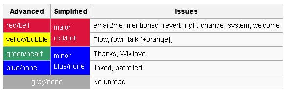 echo-levels.png (195×581 px, 5 KB)