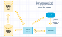 cross-language.png (476×797 px, 63 KB)