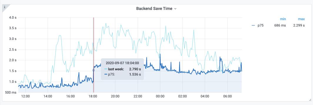 Screenshot 2020-09-08 at 09.25.32.png (360×1 px, 71 KB)