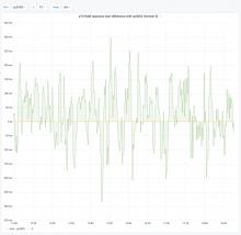 Screenshot 2020-10-22 at 11.55.57.png (1×1 px, 208 KB)