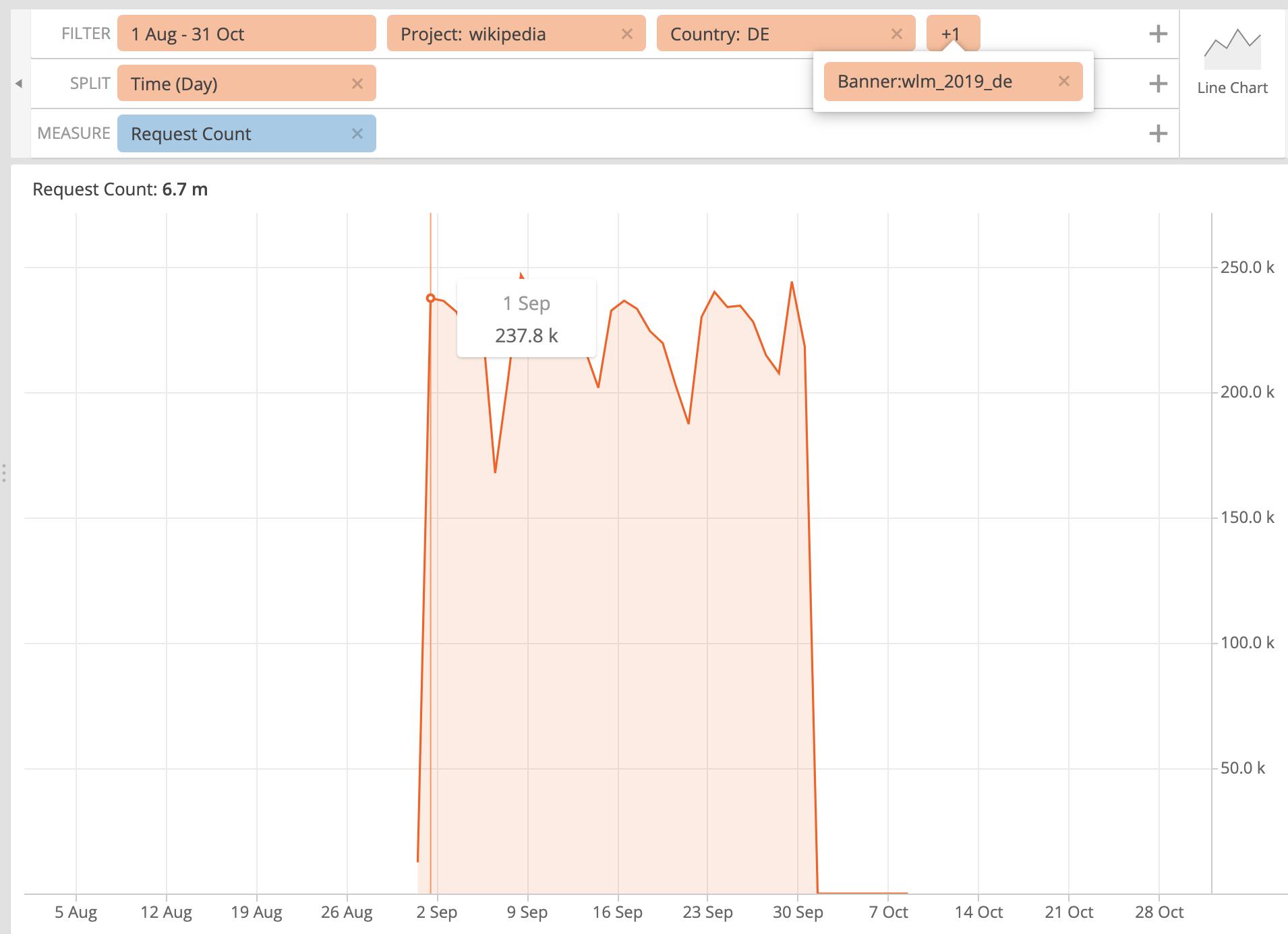 Screenshot 2019-12-06 at 11.53.18.png (1×1 px, 247 KB)