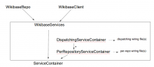 wbservices.png (452×1 px, 39 KB)