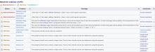 Screenshot-2018-3-8 Constraint report - wiki1.png (575×1 px, 117 KB)