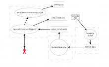 DFD-Ex:WikidataQualityConstraints.png (480×772 px, 33 KB)