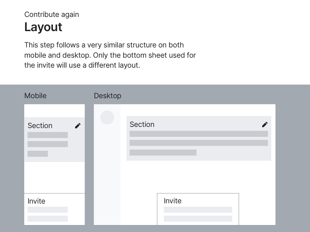 Contribute again - Layout Copy.png (768×1 px, 56 KB)