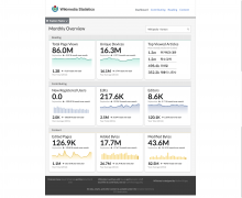 Wikistats 2.0.png (2×3 px, 578 KB)