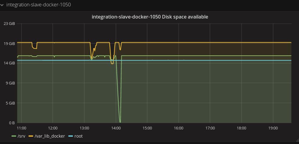 srv_disk_full.png (474×984 px, 31 KB)