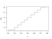 Rplot.png (463×619 px, 17 KB)