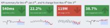 sparklines live on metrics dashboard.png (260×1 px, 53 KB)