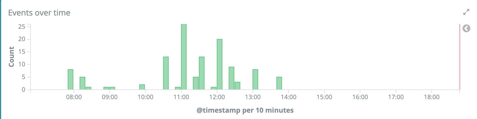 Screenshot 2020-03-05 at 18.47.40.png (414×1 px, 49 KB)