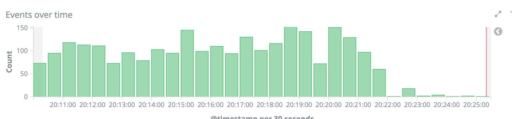 Screenshot 2020-02-14 at 13.25.32.png (388×1 px, 57 KB)