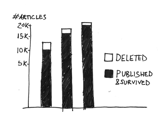 newcomer-metrics-sketches 5.png (421×559 px, 51 KB)