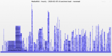 Screenshot 2020-02-05 at 17.50.20.png (1×2 px, 295 KB)