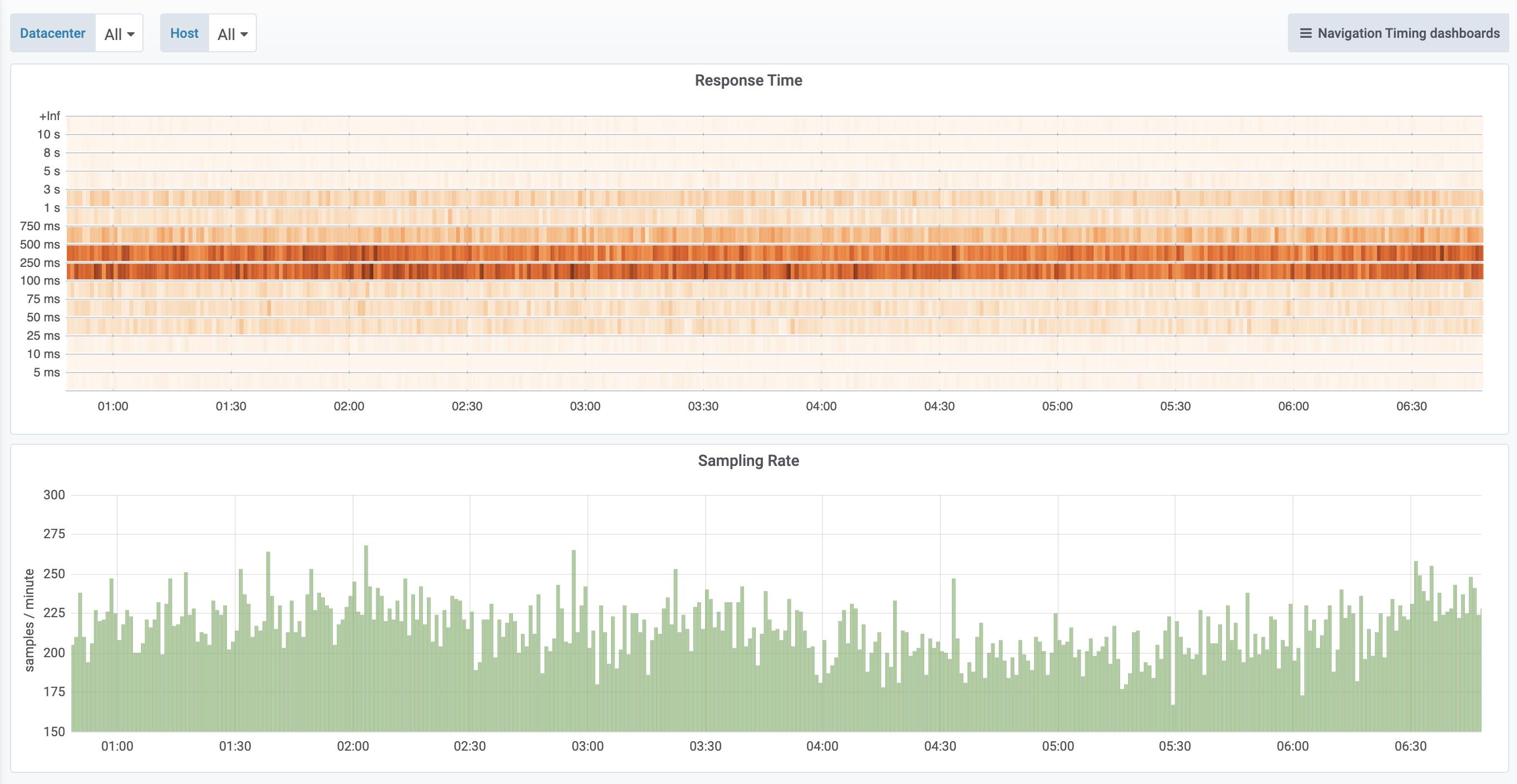 Screenshot 2020-05-15 at 08.48.12.png (1×2 px, 781 KB)