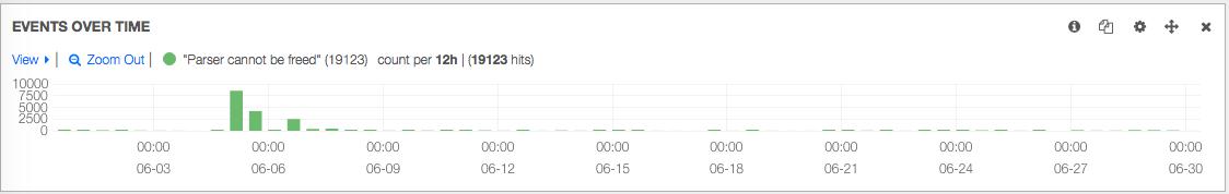 Capture d'écran 2015-06-30 à 11.22.49.png (178×1 px, 31 KB)
