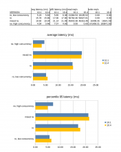 latency.png (1×1 px, 84 KB)