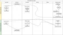 Tool restore process(1).png (930×1 px, 143 KB)