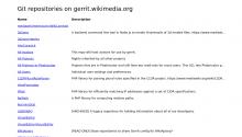 Screenshot_2020-07-13 gerrit wikimedia org Git repositories - Gitiles.png (659×1 px, 90 KB)