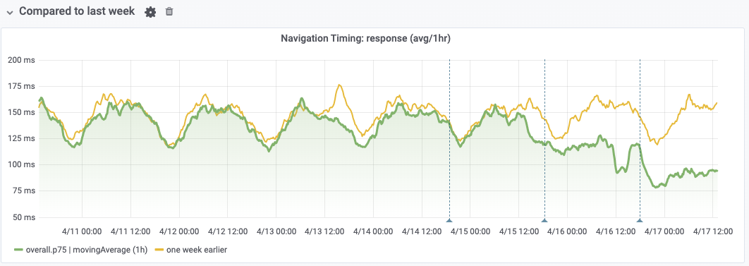 Screenshot 2020-04-17 at 15.15.06.png (377×1 px, 84 KB)