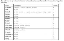 Unicode_5.png (509×790 px, 39 KB)