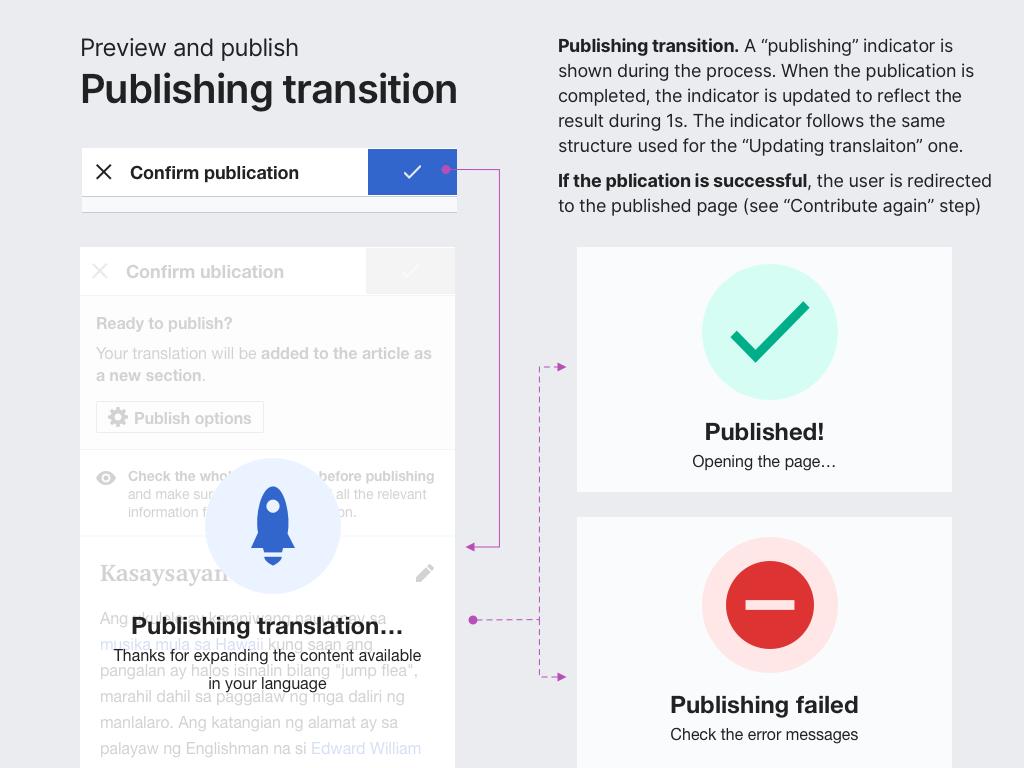 Publish - Transition.png (768×1 px, 151 KB)